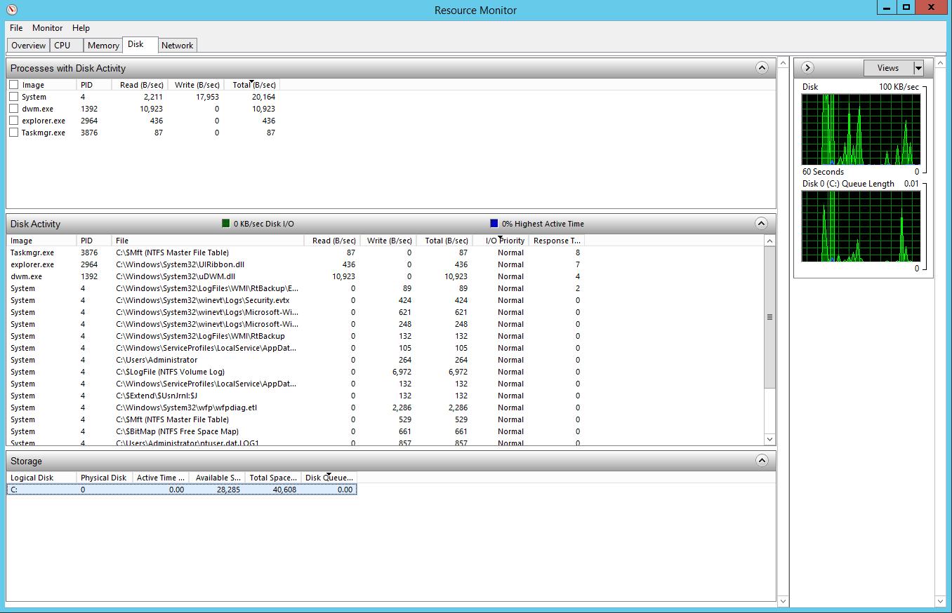 HDD - частая причина почему тормозит сервер
